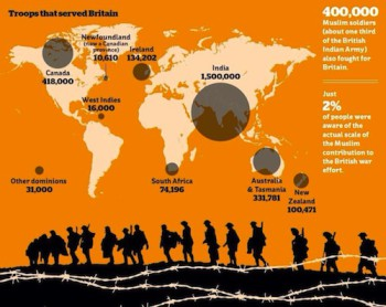 This graphic shows the importance of the Indian contribution to the British war effort.