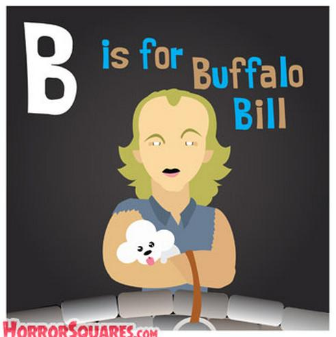 Lovely Little Horror Squares by Drew Blank - B is for Buffalo Bill