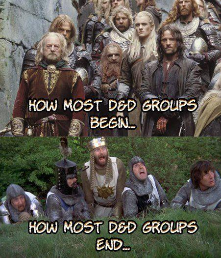 How Most D&D Groups Begin