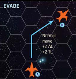 256 Starfinder Space Combat