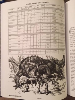 Metamorphosis Alpha reprint pages3