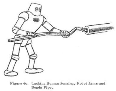 Handyman to Hardiman figure 4c