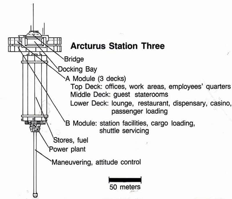Arcturus Station 3-small