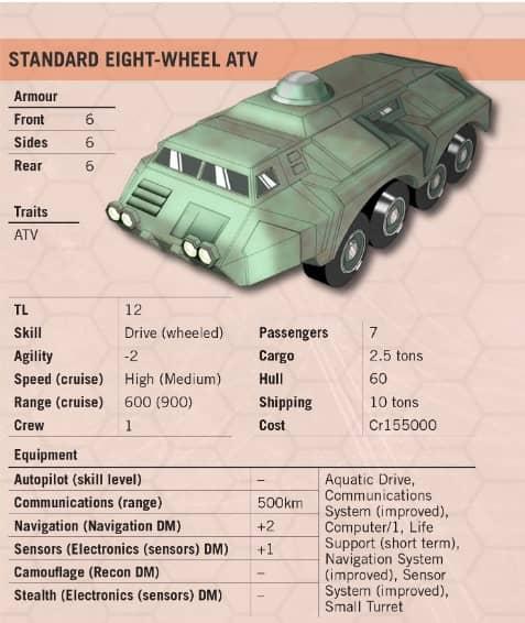 Traveller ATV