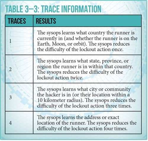 Android Trace Information