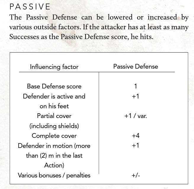 passivedefense