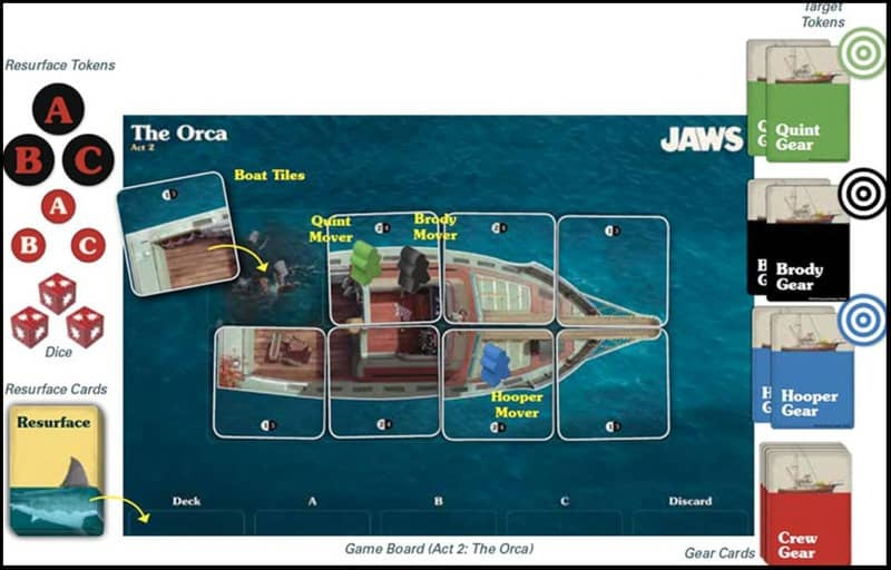 Jaws Act 2 - The Orca - small